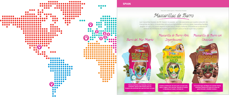 Multilingual website conversion