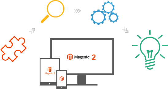 We incorporate all business objectives when providing best-in-class Magento 2 solutions