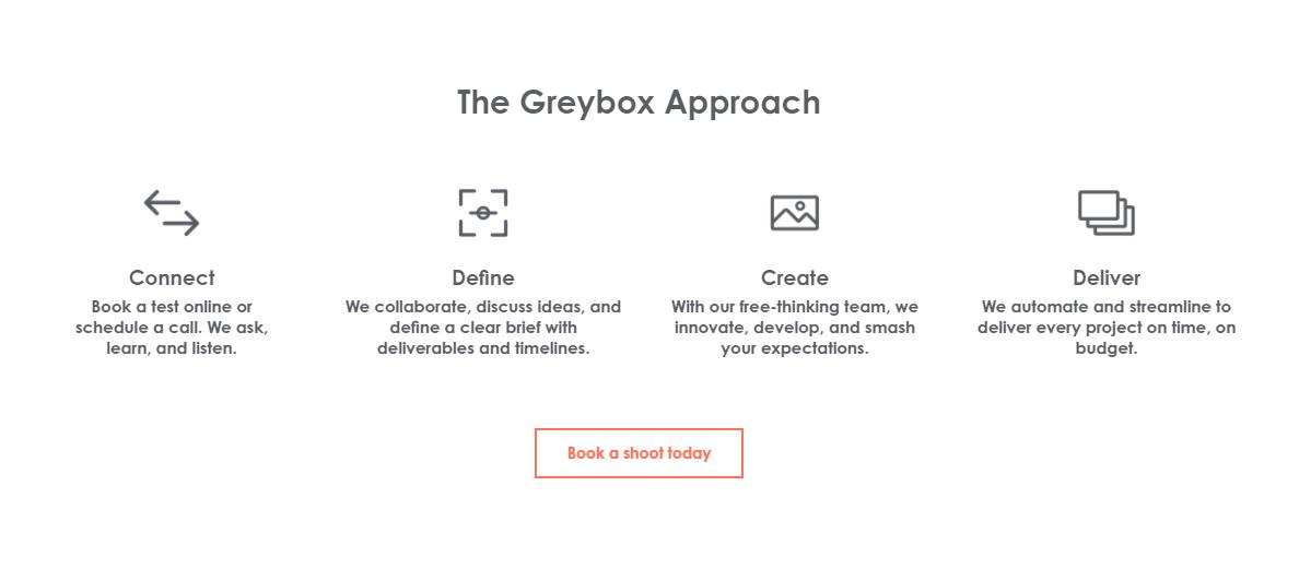 b2b website design process rixxo