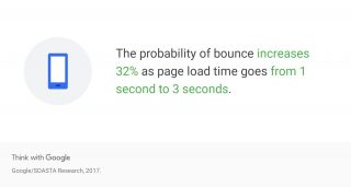 Magento Site Audit: Probability of bounce increases 32% as page load times goes 1-3 seconds